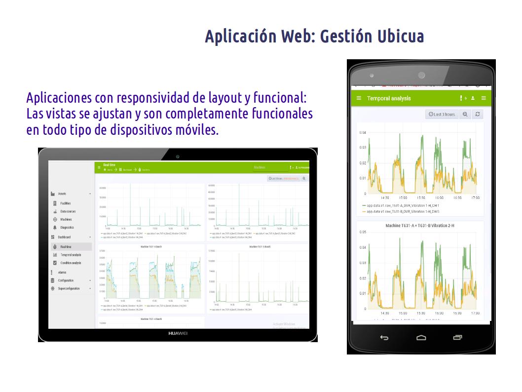 Bdestas desarrolla plataforma IIoT y la aplica en una gran industria en caso de uso de Predictivo 4.0