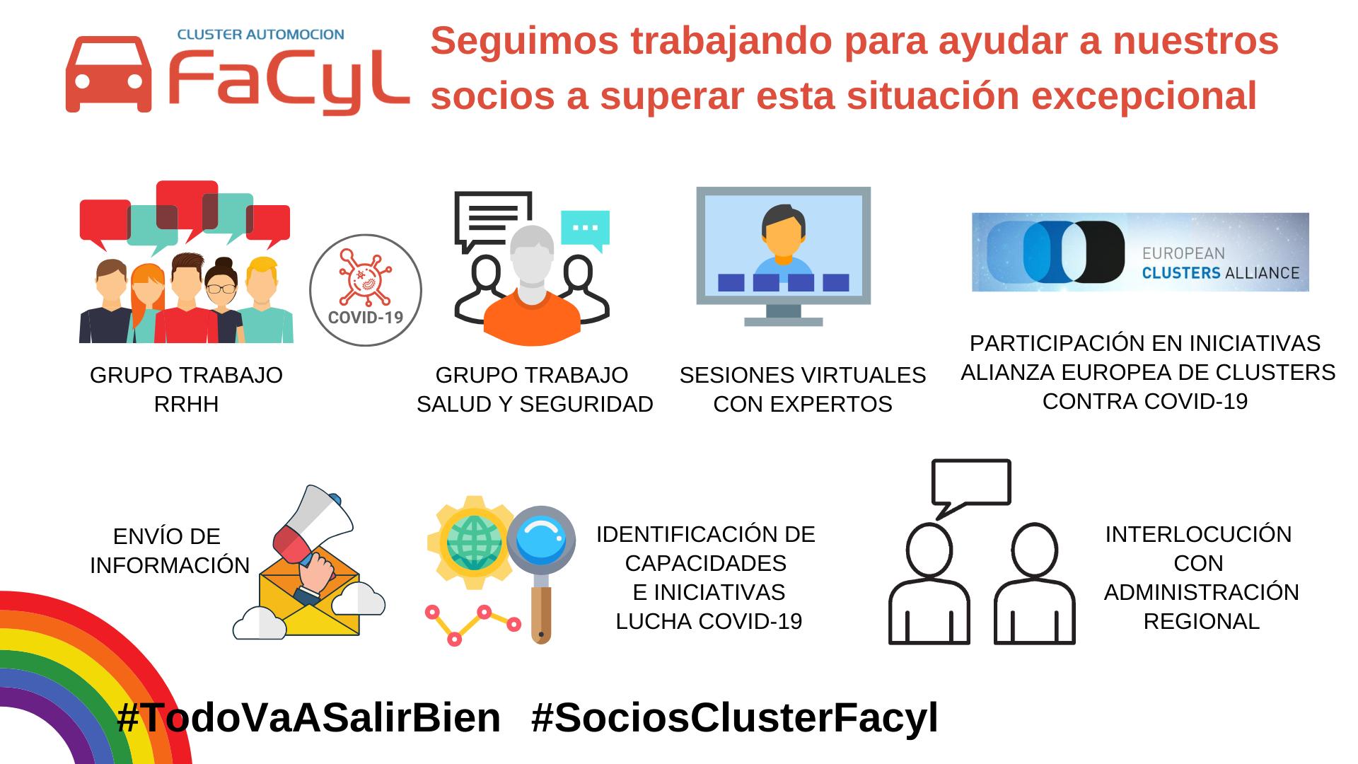 El Cluster de Automoción FACYL sigue trabajando para ayudar a sus socios a superar esta situación excepcional derivada de la pandemia COVID-19